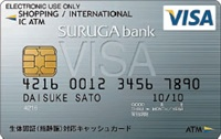 SURUGA Visaデビットカードの概要